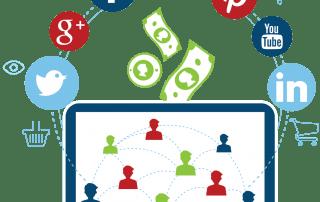 Sosiaalinen myynti